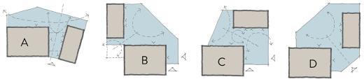 annex-placeringsexempel